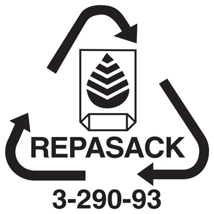 Happy Birthday REPASACK